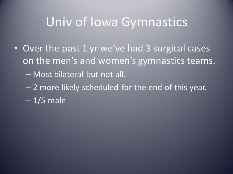Univ of Iowa Gymnastics