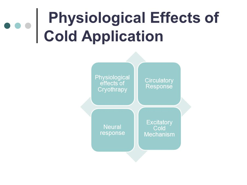 Physiological Effects of Cold Application
