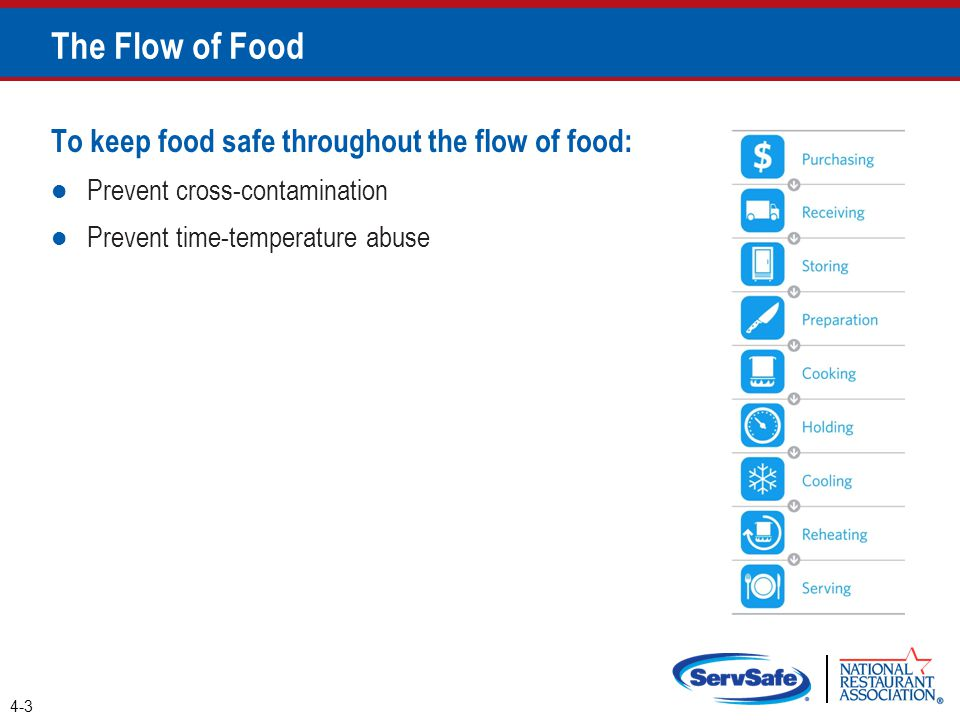 The Flow of Food To keep food safe throughout the flow of food: