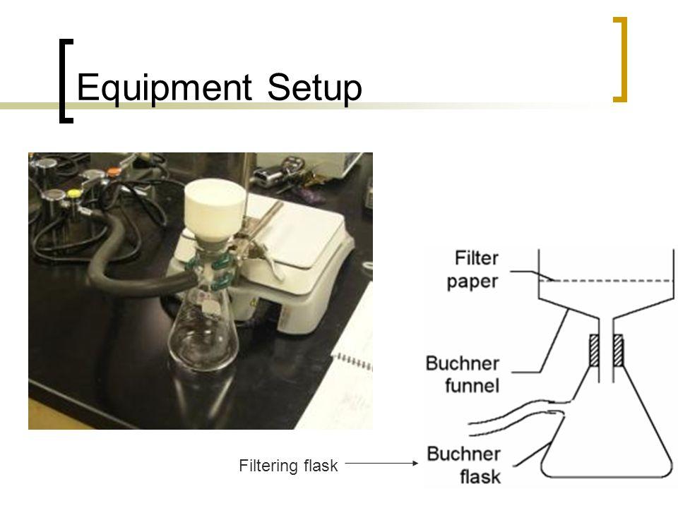 Equipment Setup Filtering flask