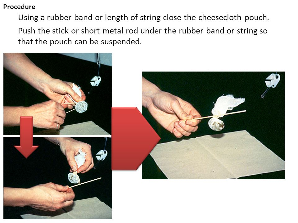 Using a rubber band or length of string close the cheesecloth pouch.