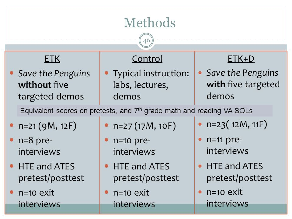 Methods ETK Save the Penguins without five targeted demos