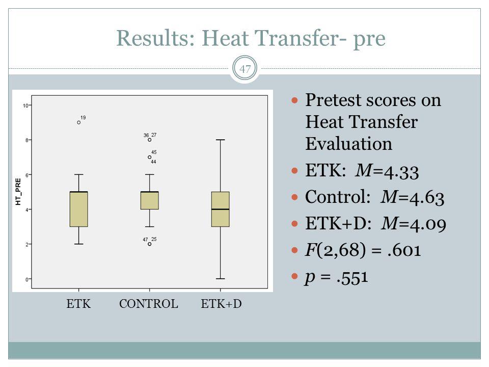 Results: Heat Transfer- pre