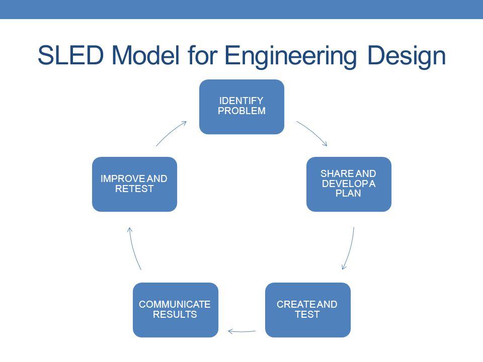 SLED Model for Engineering Design