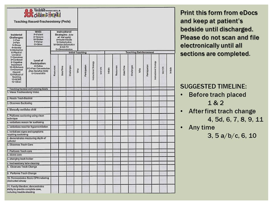 Print this form from eDocs and keep at patient's bedside until discharged. Please do not scan and file electronically until all sections are completed.