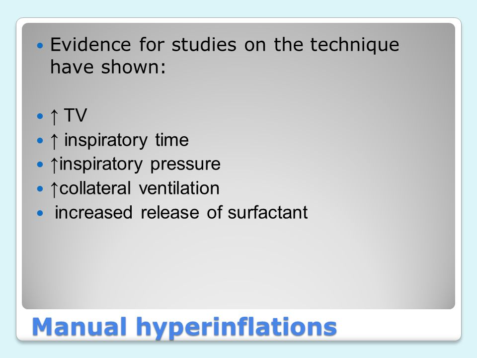 Manual hyperinflations