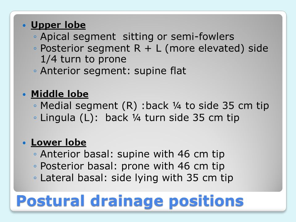 Postural drainage positions