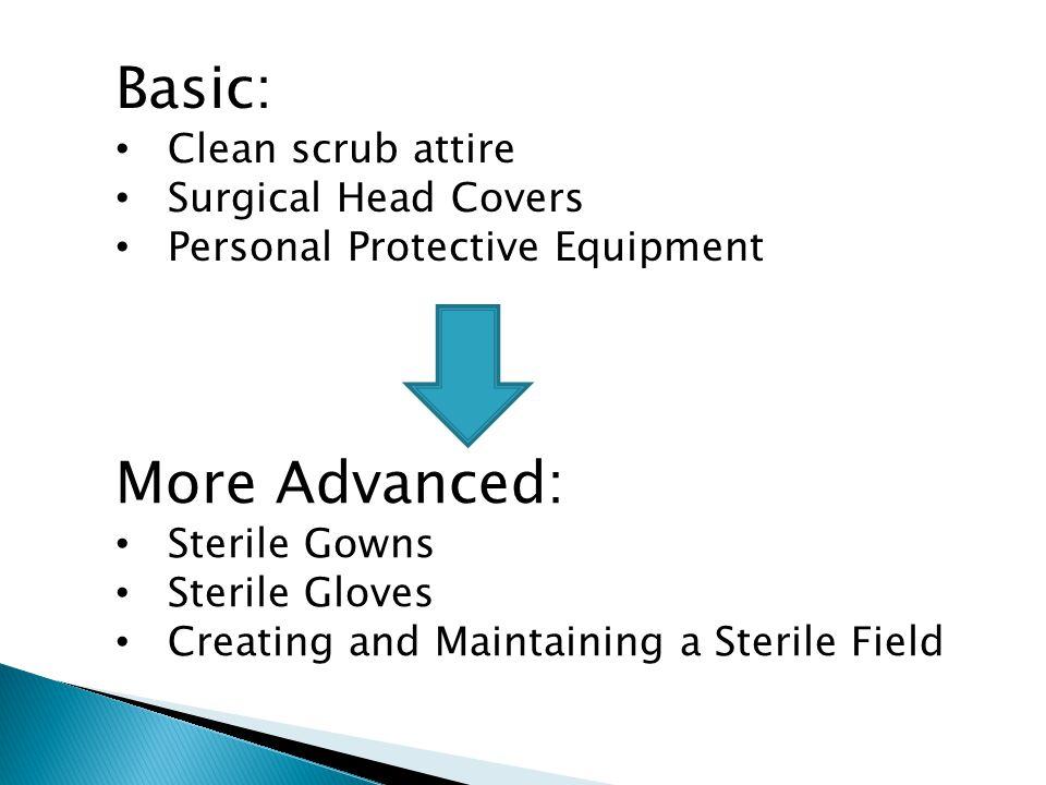Basic: More Advanced: Clean scrub attire Surgical Head Covers