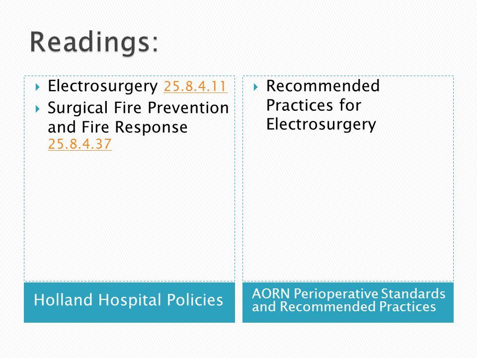Readings: Electrosurgery 25.8.4.11