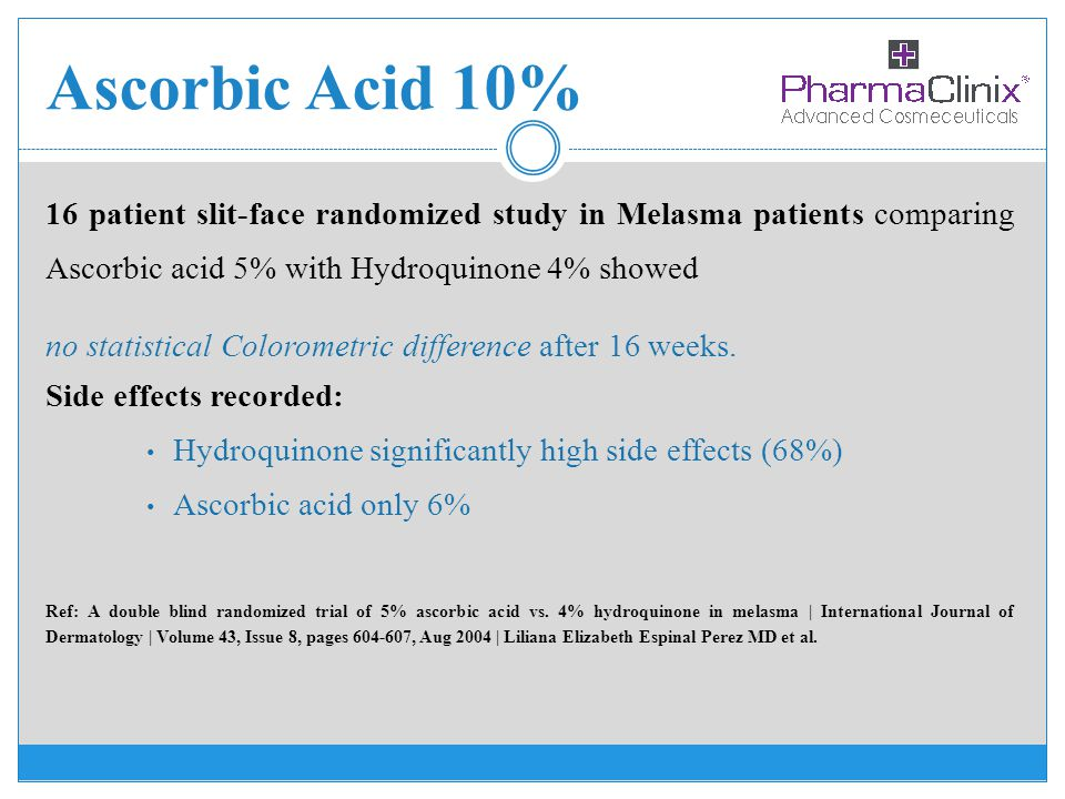 Ascorbic Acid 10% 16 patient slit-face randomized study in Melasma patients comparing Ascorbic acid 5% with Hydroquinone 4% showed.