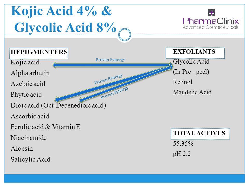 Kojic Acid 4% & Glycolic Acid 8%