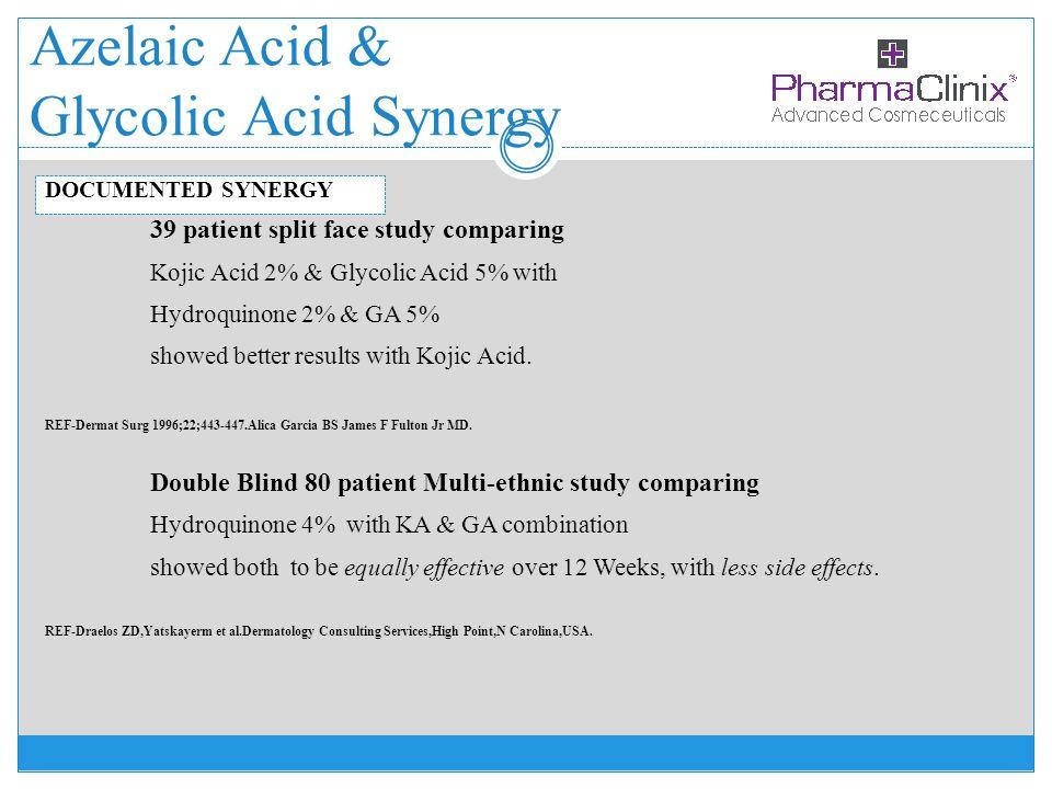Azelaic Acid & Glycolic Acid Synergy