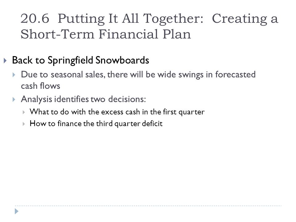 20.6 Putting It All Together: Creating a Short-Term Financial Plan
