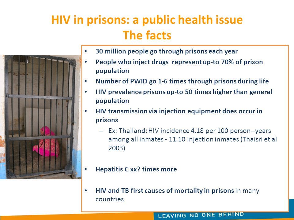 HIV in prisons: a public health issue The facts