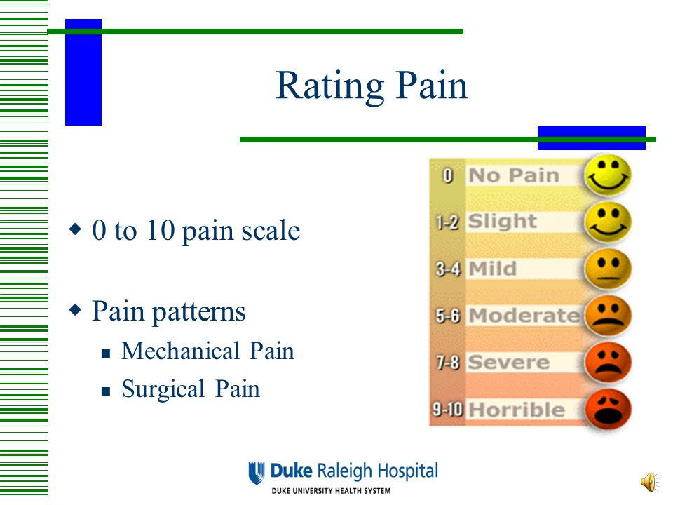 Rating Pain 0 to 10 pain scale Pain patterns Mechanical Pain