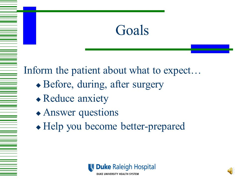 Goals Inform the patient about what to expect…