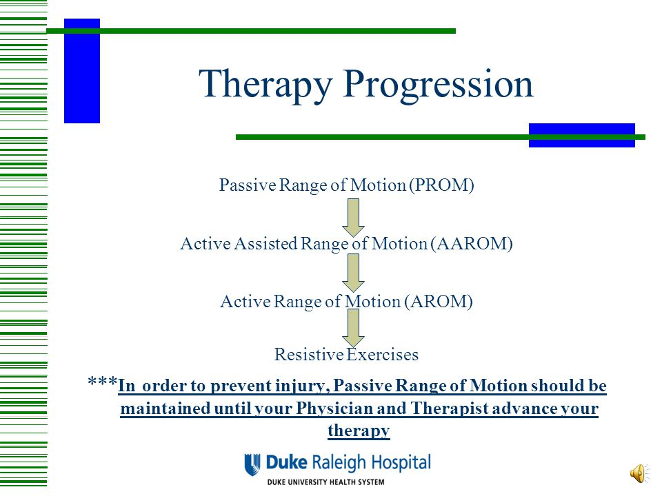 Therapy Progression Passive Range of Motion (PROM) Active Assisted Range of Motion (AAROM) Active Range of Motion (AROM)