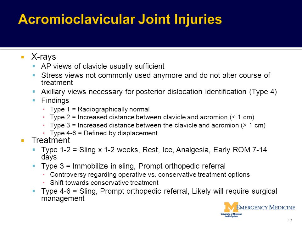 Acromioclavicular Joint Injuries