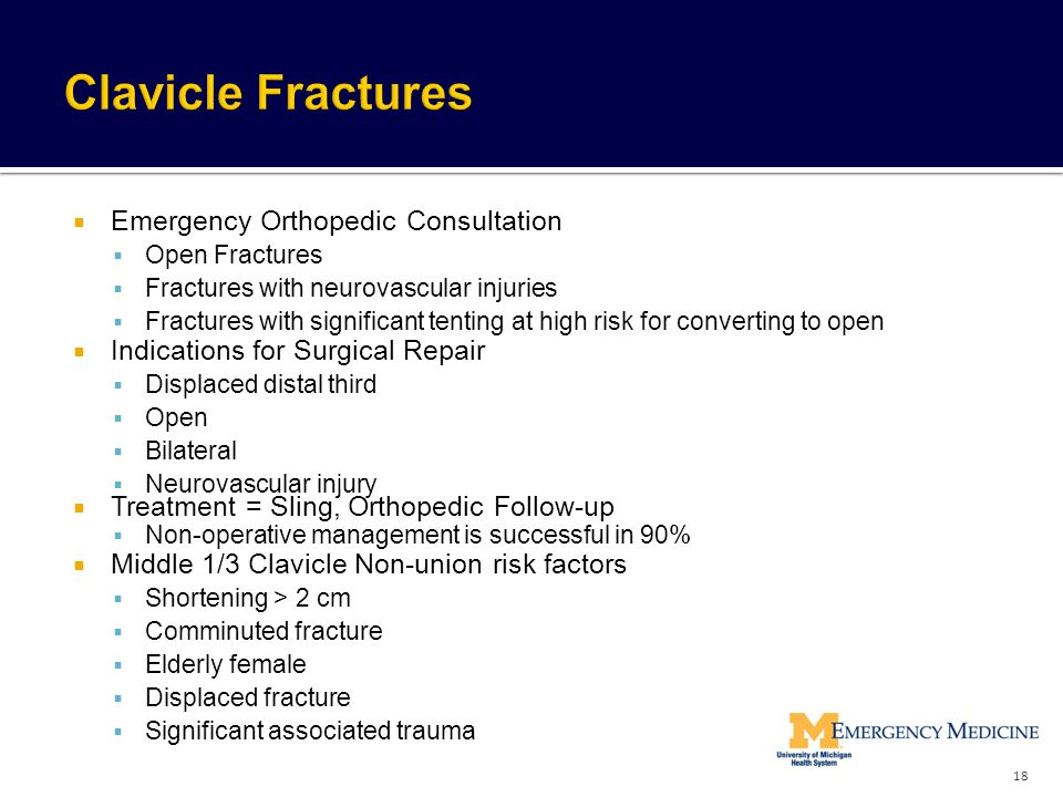 Clavicle Fractures Emergency Orthopedic Consultation