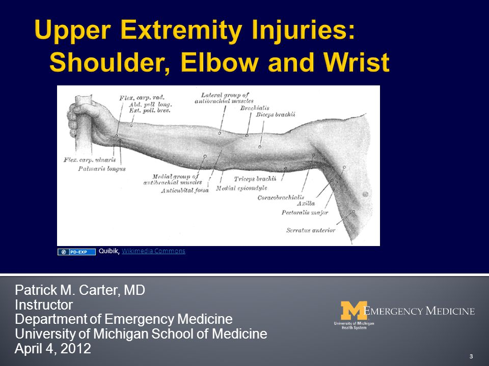 Upper Extremity Injuries: Shoulder, Elbow and Wrist