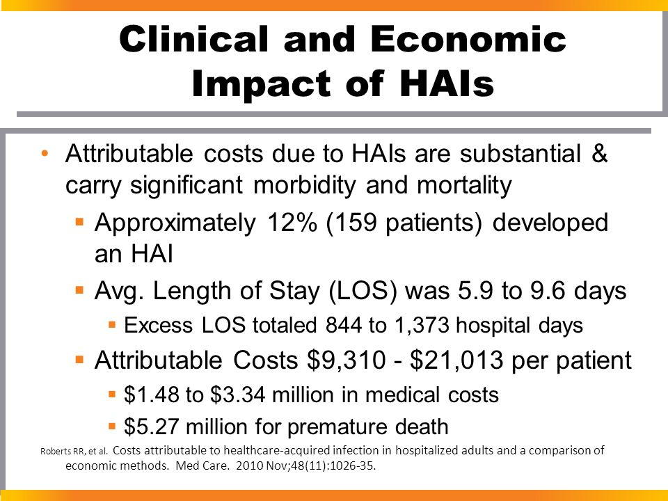 Clinical and Economic Impact of HAIs
