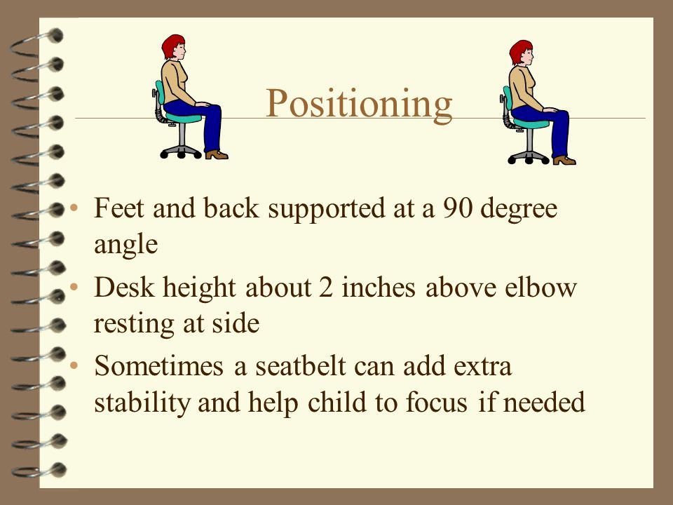 Positioning Feet and back supported at a 90 degree angle