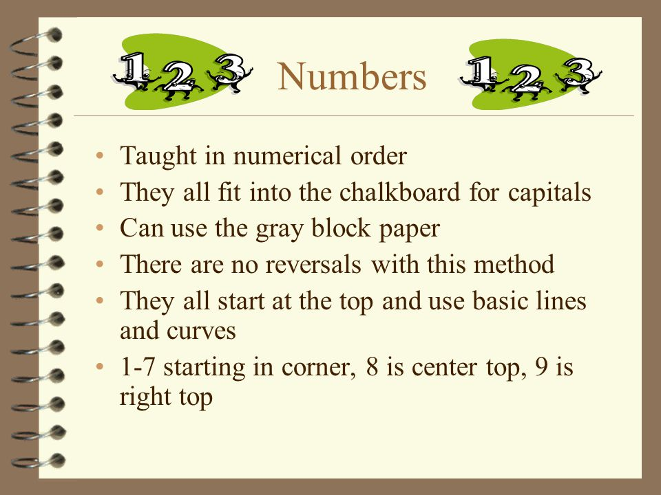 Numbers Taught in numerical order