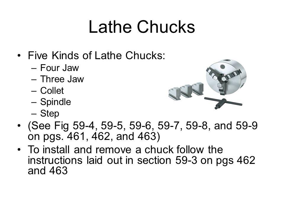 Lathe Chucks Five Kinds of Lathe Chucks: