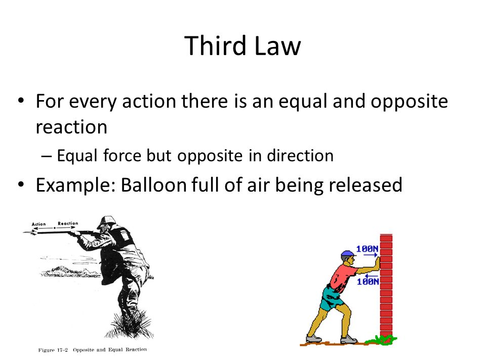 Third Law For every action there is an equal and opposite reaction