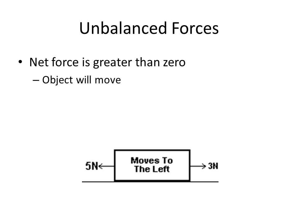 Unbalanced Forces Net force is greater than zero Object will move