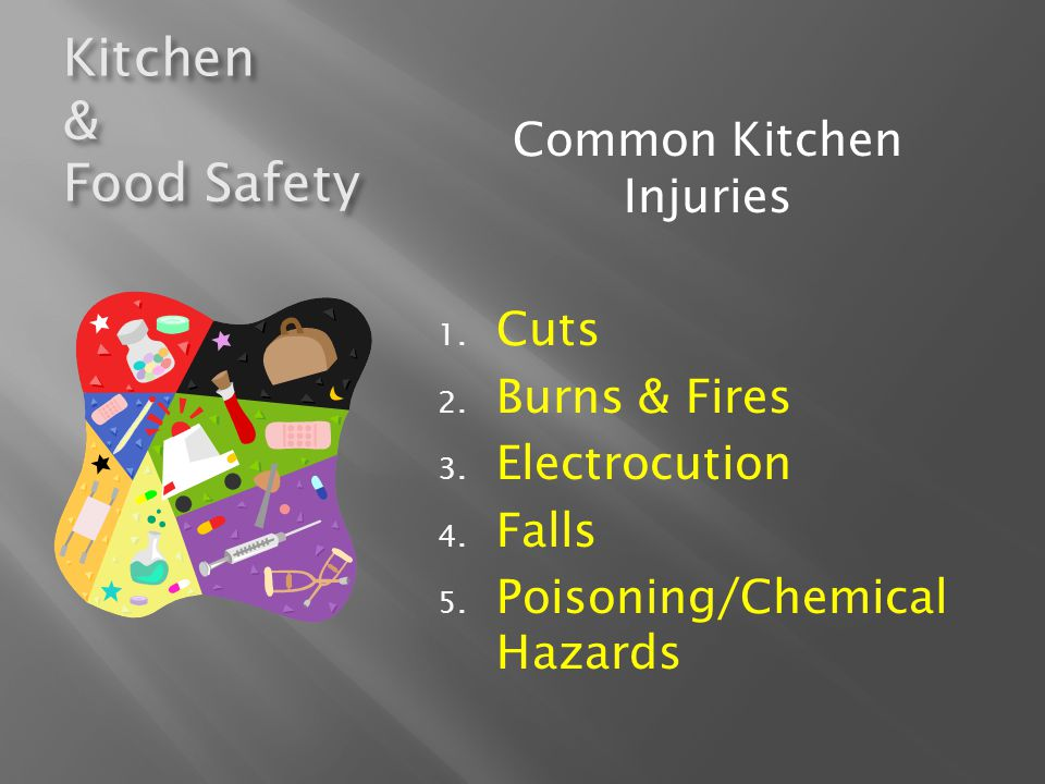 Common Kitchen Injuries