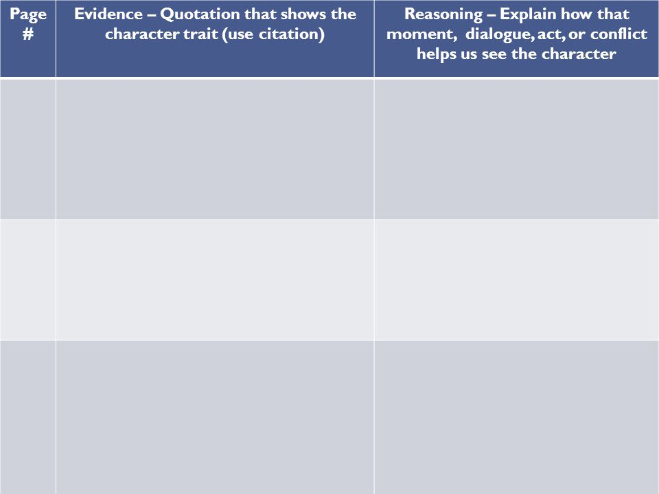 Evidence – Quotation that shows the character trait (use citation)