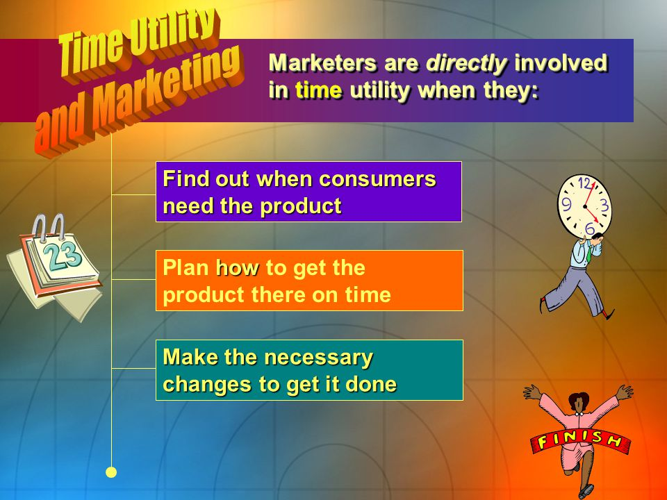 Time Utility and Marketing
