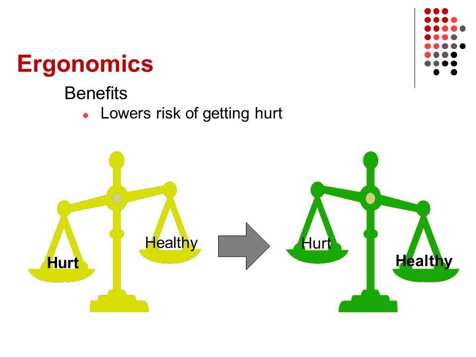 Ergonomics Benefits Lowers risk of getting hurt Healthy Hurt Healthy