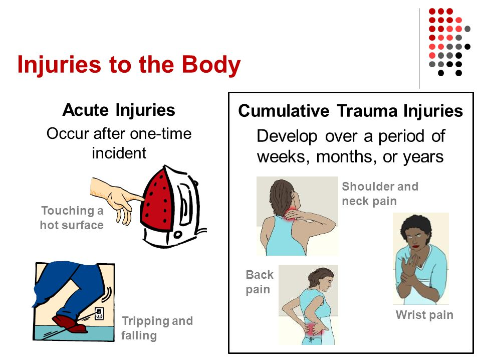 Cumulative Trauma Injuries