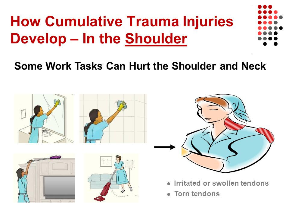 How Cumulative Trauma Injuries Develop – In the Shoulder