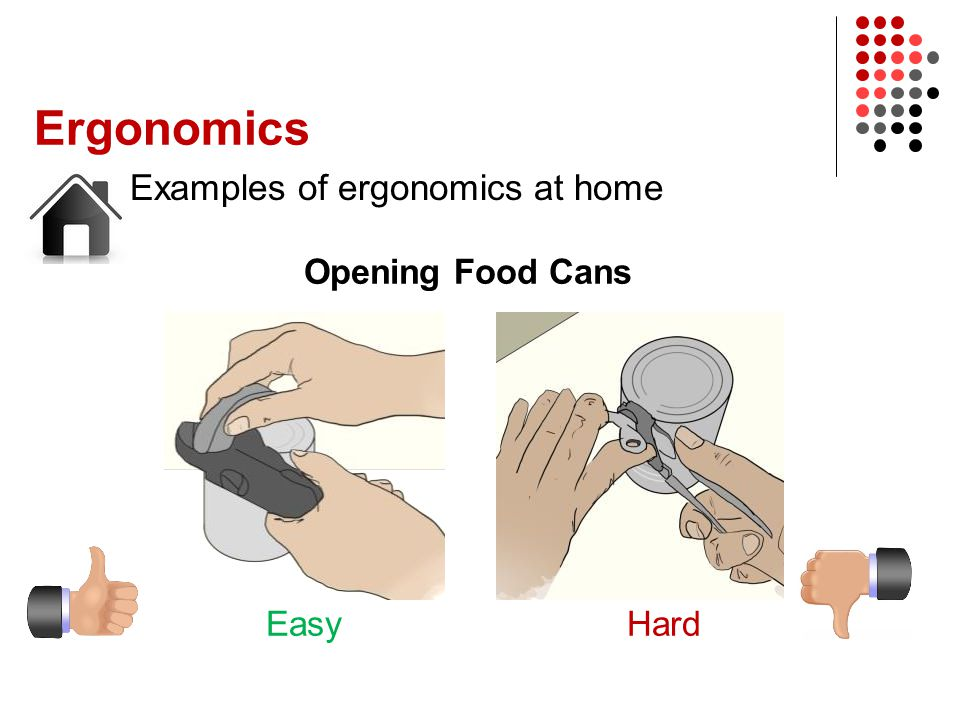 Ergonomics Examples of ergonomics at home Opening Food Cans Easy Hard