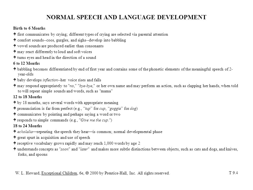 NORMAL SPEECH AND LANGUAGE DEVELOPMENT