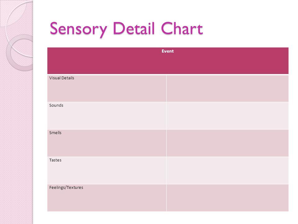 Sensory Detail Chart Event Visual Details Sounds Smells Tastes