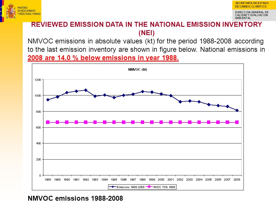 REVIEWED EMISSION DATA IN THE NATIONAL EMISSION INVENTORY (NEI)
