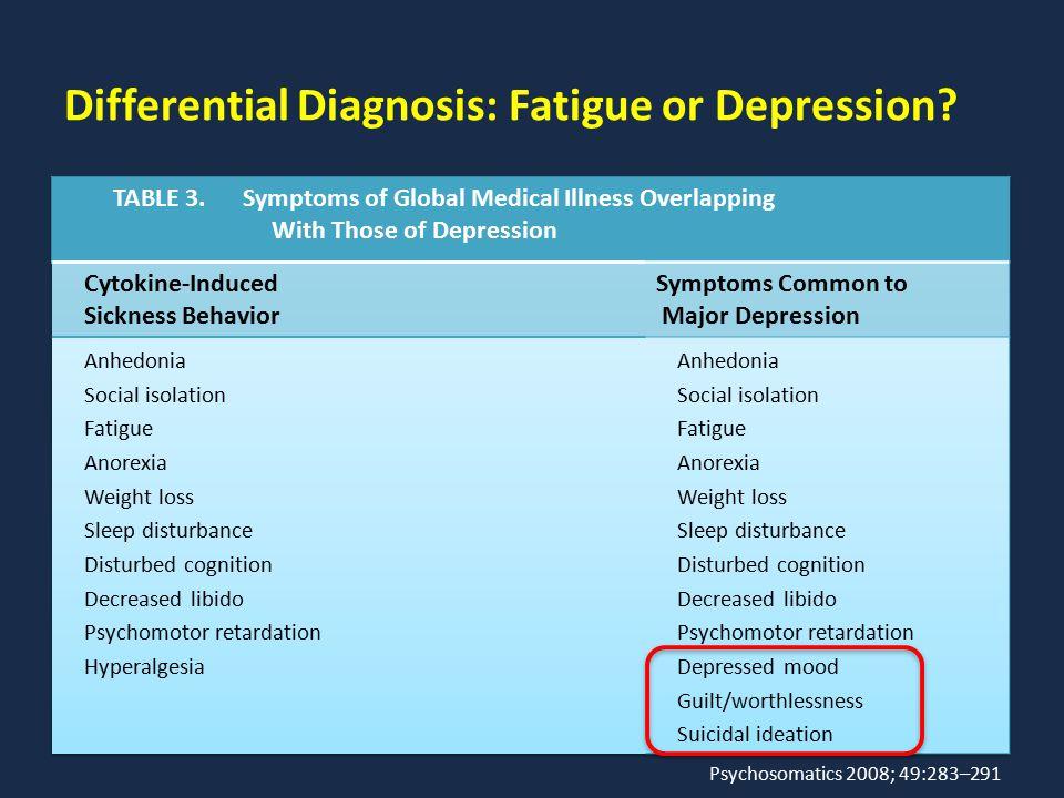 Differential Diagnosis: Fatigue or Depression