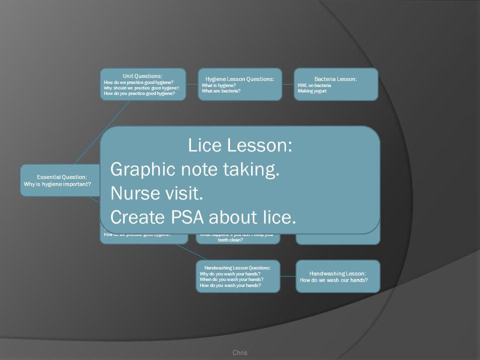 Lice Lesson Questions: Lice Lesson: Graphic note taking. Nurse visit.