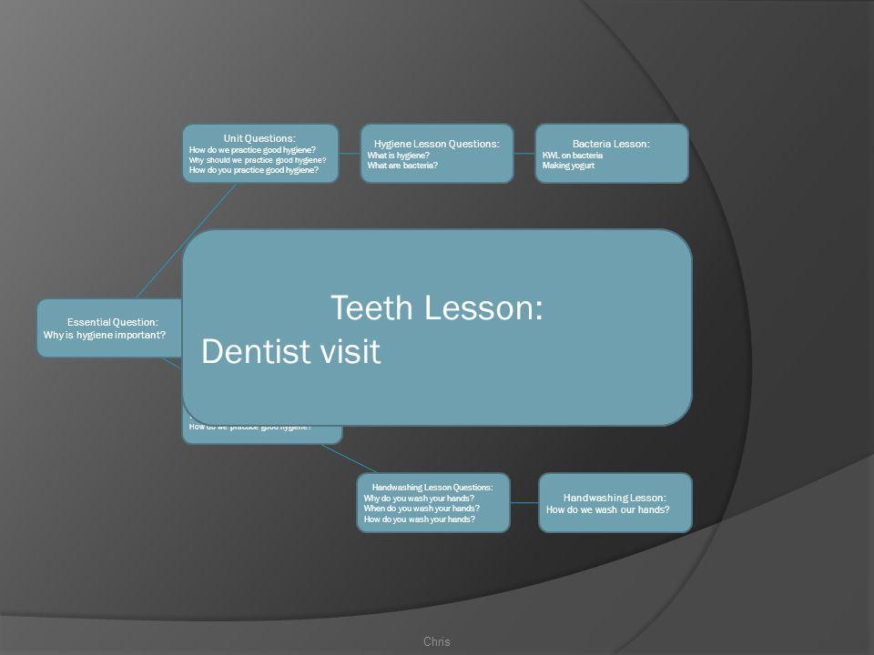 Teeth Lesson Questions: Teeth Lesson: Dentist visit