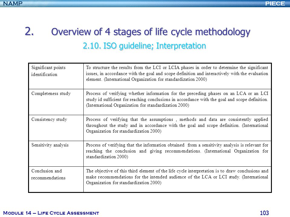 2. Overview of 4 stages of life cycle methodology. 2. 10