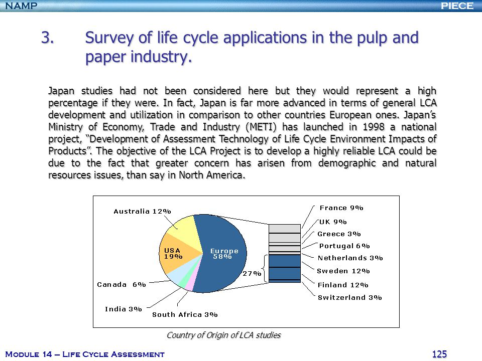 Survey of life cycle applications in the pulp and paper industry.