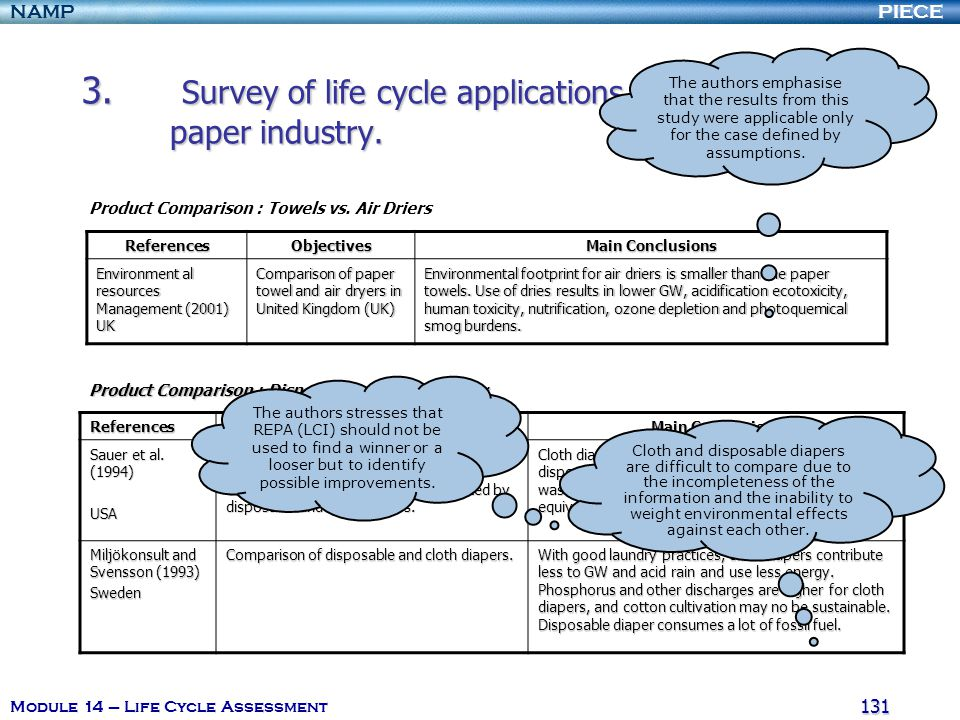 3. Survey of life cycle applications in the pulp and paper industry.