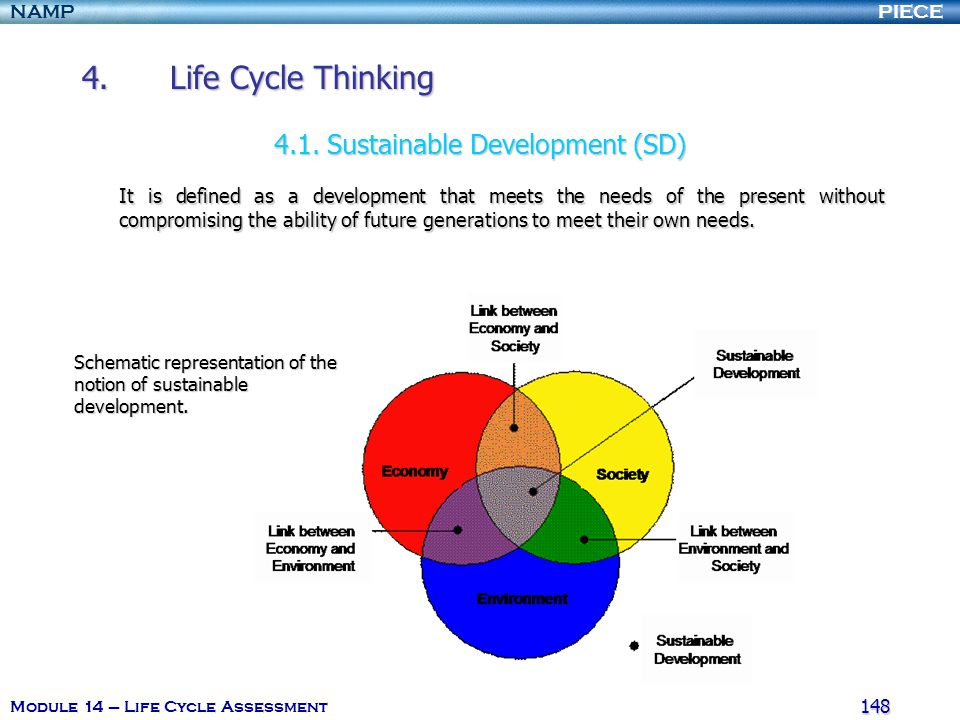 4. Life Cycle Thinking 4.1. Sustainable Development (SD)