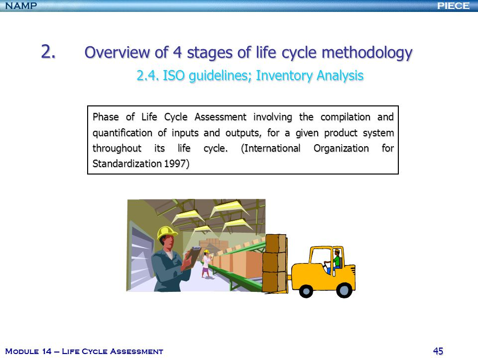 2. Overview of 4 stages of life cycle methodology. 2. 4