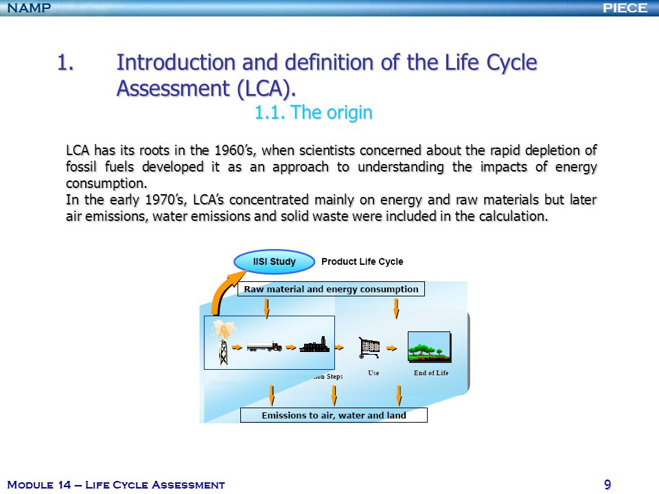 Introduction and definition of the Life Cycle Assessment (LCA). 1. 1