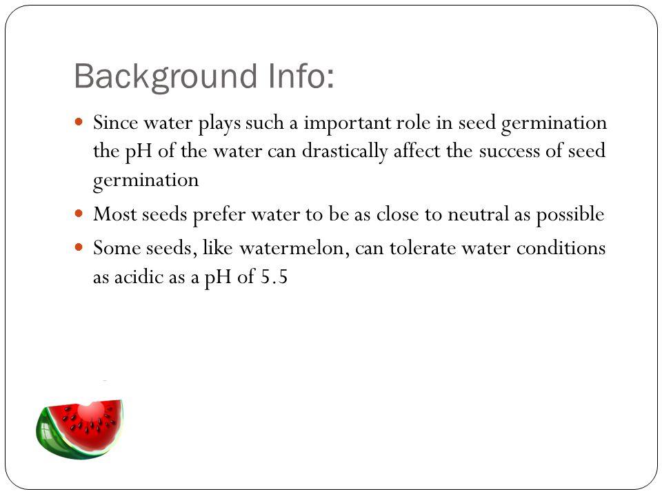 Background Info:
